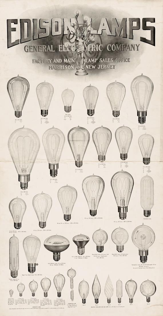"""Купить для интерьера на стену Постер """"Лампы Эдисона"""" США 1910"""