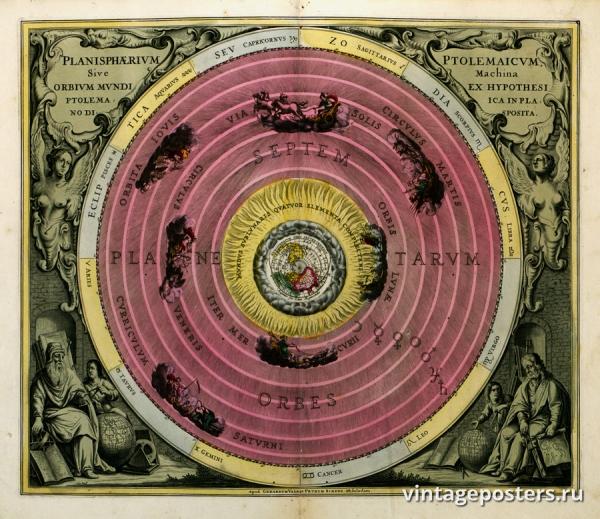 """Купить для интерьера на стену Постер """"Атлас «Гармония макрокосмоса. Орбиты планет»"""" Нидерланды 1708"""